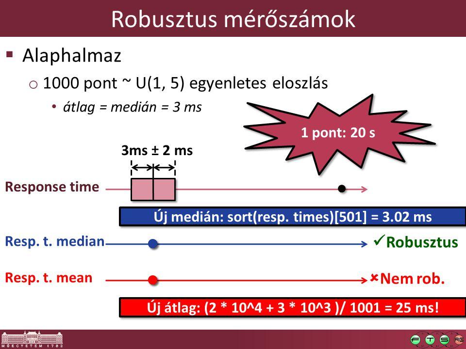 Új medián: sort(resp. times)[501] = 3.02 ms
